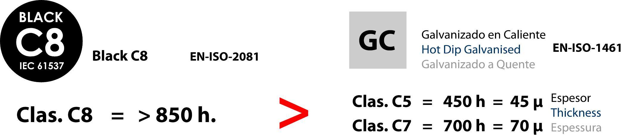 Grafico Comparativo Horas y Espesor C8 Vs GC_POR