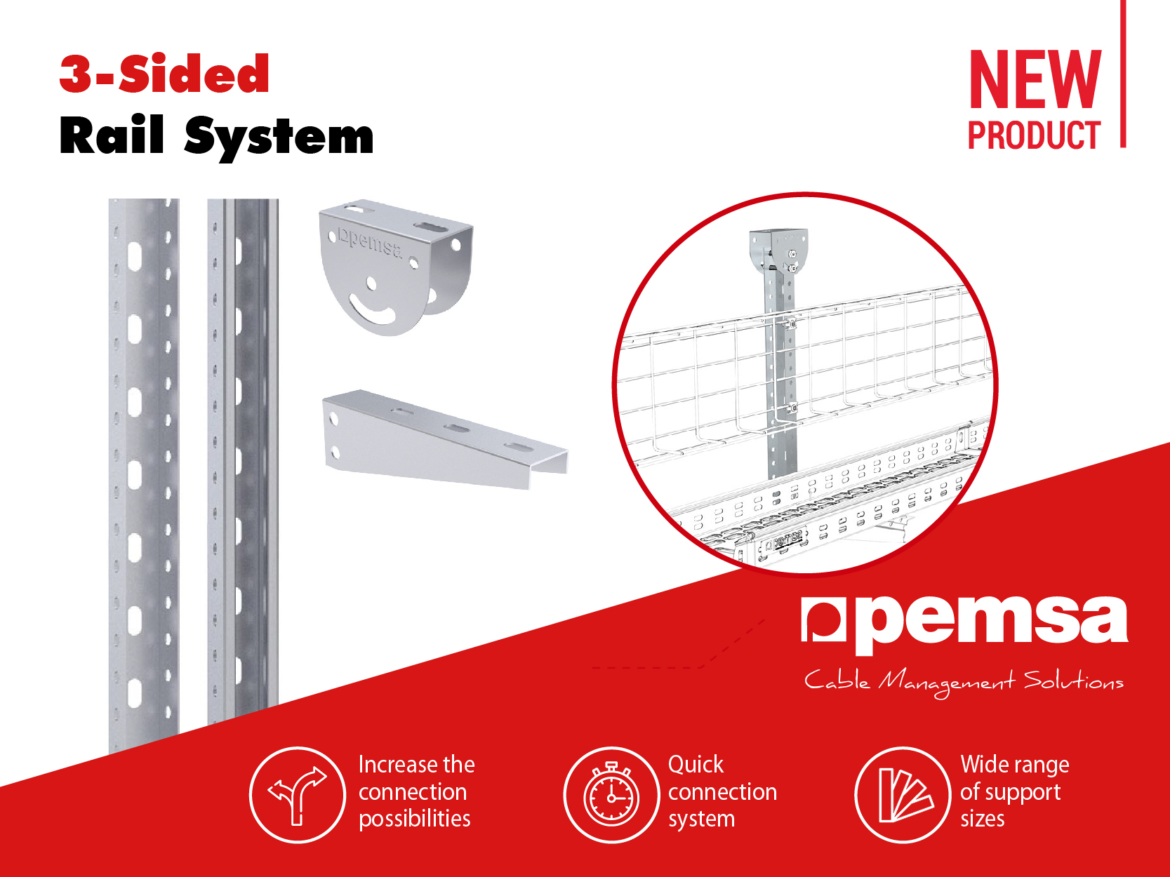 Pemsa Presents the new 3-Sided Rail System